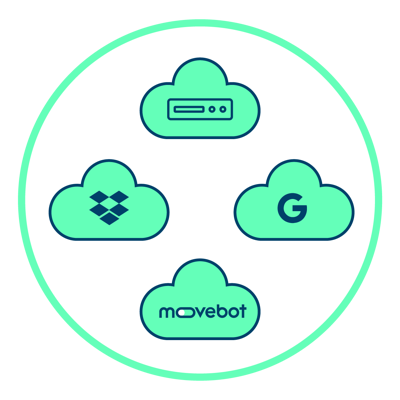 migrate to google drive